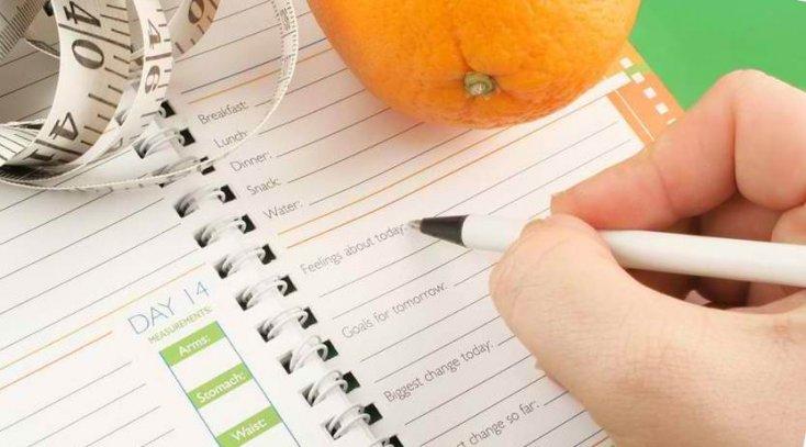 Как Поставить Для Себя Цель Похудеть. Цель похудения